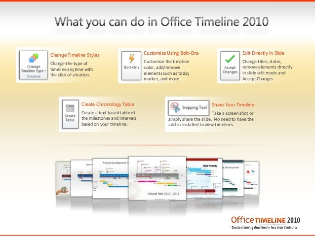 office timeline powerpoint add in juve cenitdelacabrera co