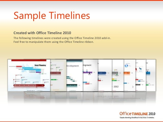 Sample Timelines. A Timeline Is A Way Of Displaying A List Of