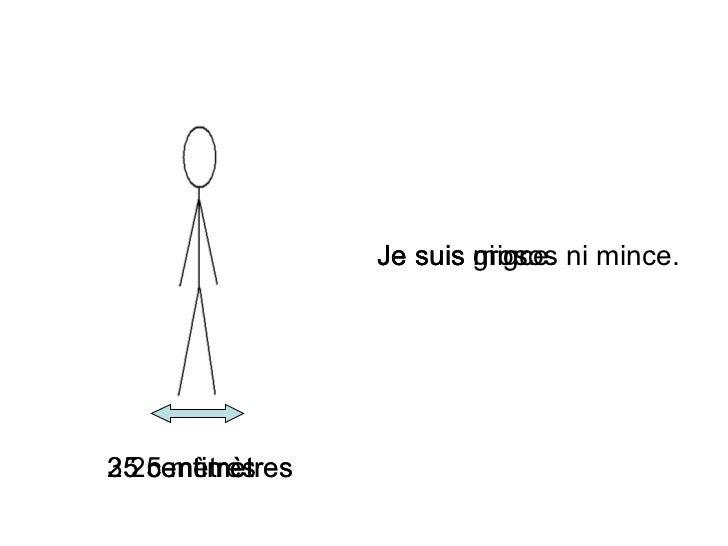 Descriptions   je suis Slide 2