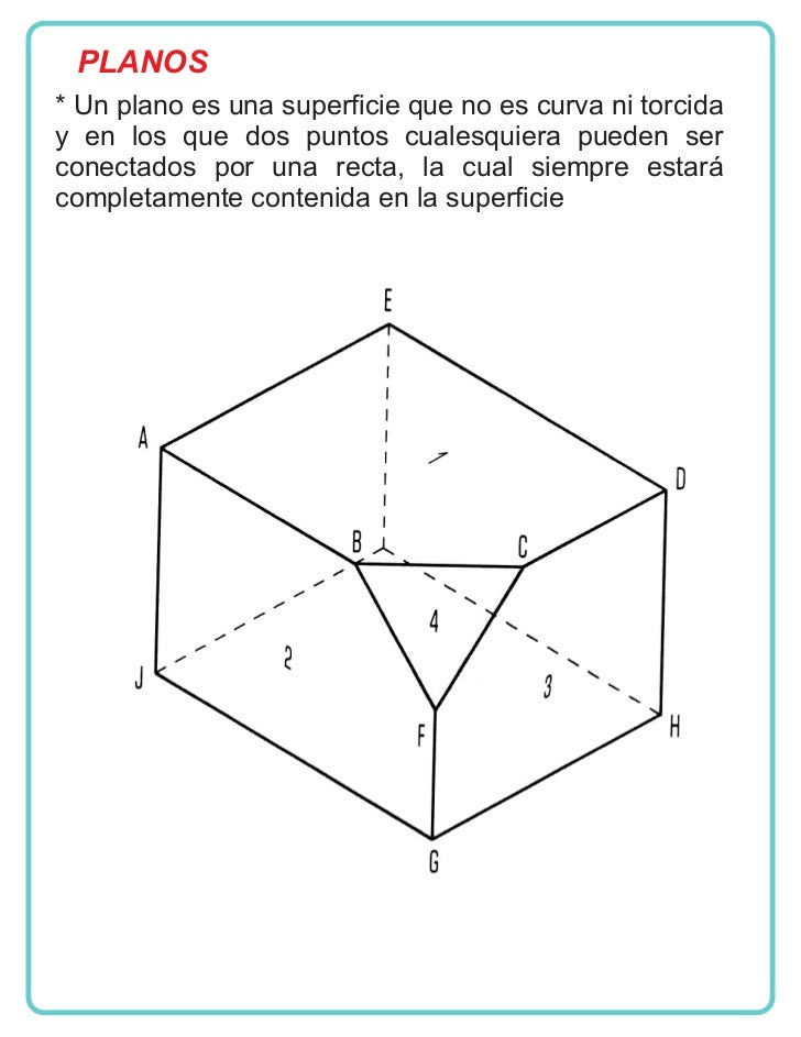 Descriptiva planos for Plano de un vivero forestal