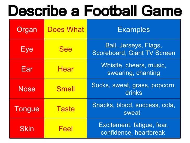 describing a football