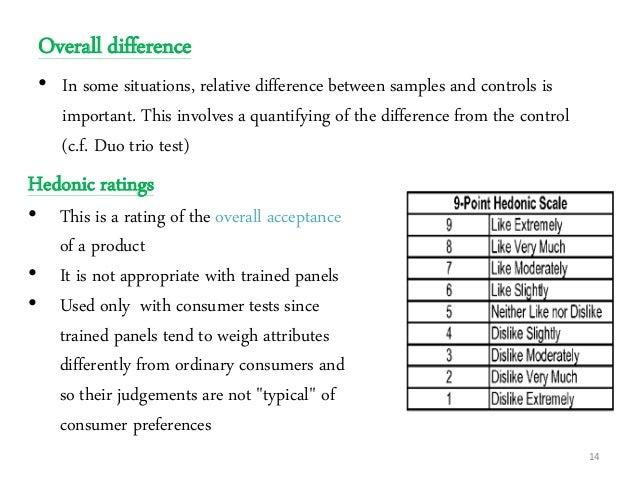 descriptive report sample
