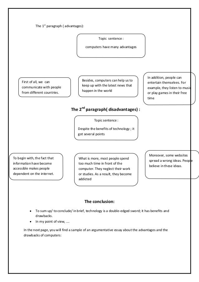 techniques for writing a persuasive essay Pearson prentice hall homework help persuasive essay techniques title help for essays essay writing for middle school.
