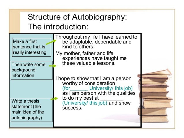 how to write a introduction paragraph for a essay