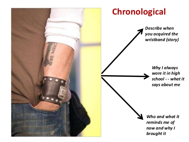 Chronological        Describe when        you acquired the        wristband (story)           Why I always           wore ...