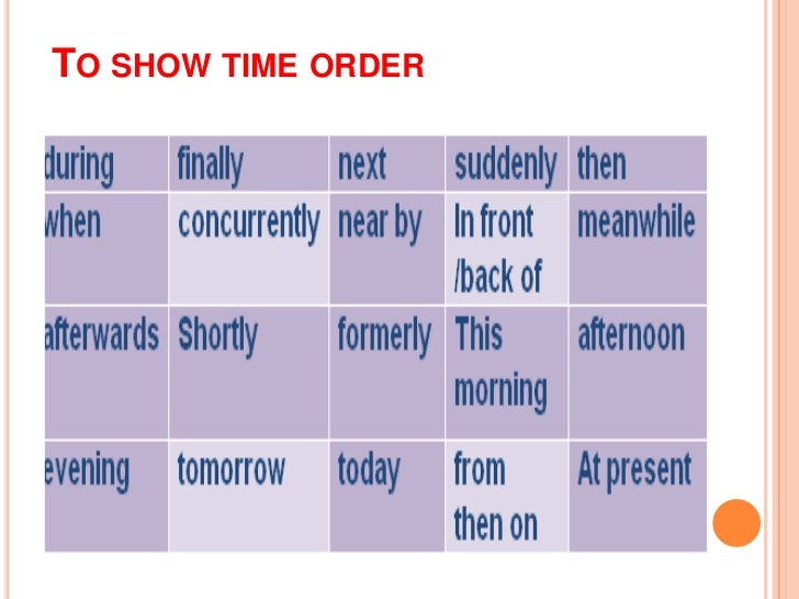 To Show Time Order