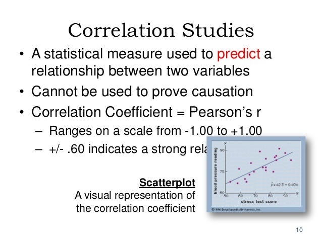 the difference between correlational studies and an experiment The category of non-experimental designs is the most het- erogeneous of the  three  good description of the main difference between the two study designs.