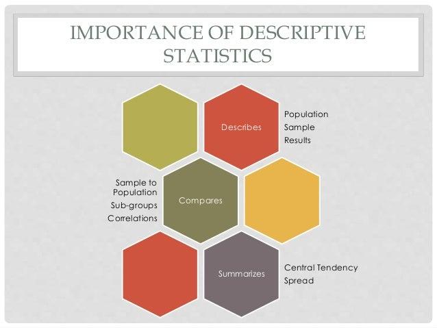 Statistics for Librarians, Session 2: Descriptive statistics