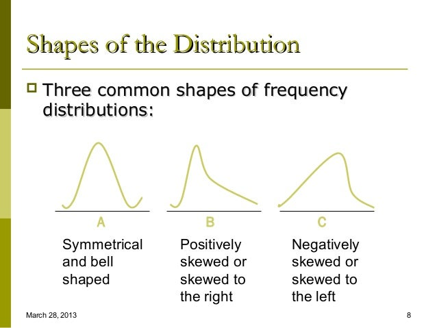 shapes of distribution How to describe center, variability, and shape of a data distribution from a graphic representation, examples and step by step solutions, common core grade 6, given a.