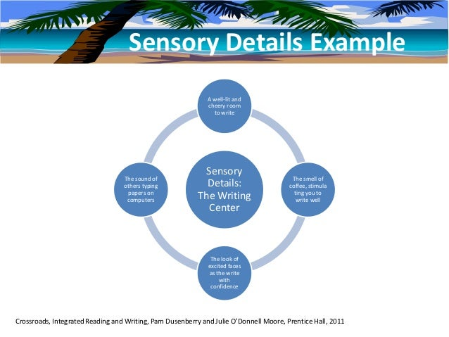 Sensory Details Example                                                             A well-lit and                        ...