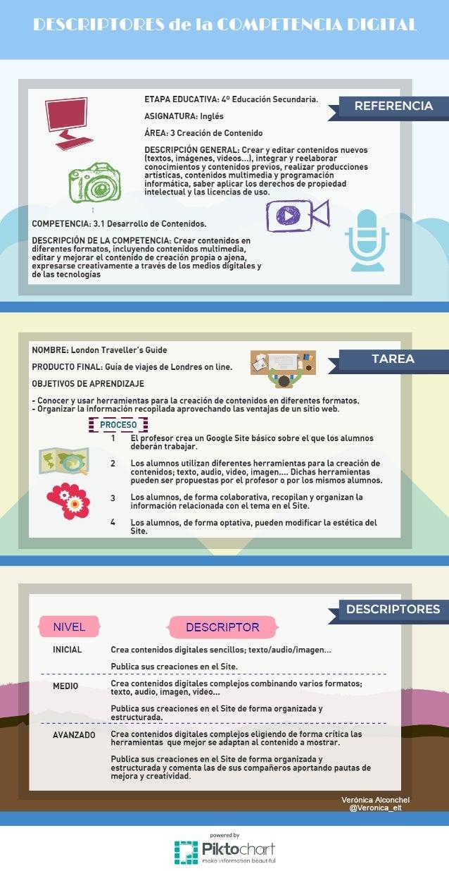 ETAPA EDUCATIVA:  4° Educación Secundaria.  | wdqd,  ¡a ¡ ,  v7 _'7, 7 ¡H7 p n d;  ASIGNATURA:  Inglés A  ÁREA:  3 Creació...