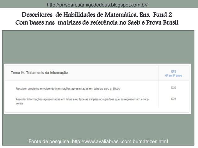 Fonte de pesquisa: http://www.avaliabrasil.com.br/matrizes.html Descritores de Habilidades de Matemática. Ens. Fund 2 Com ...