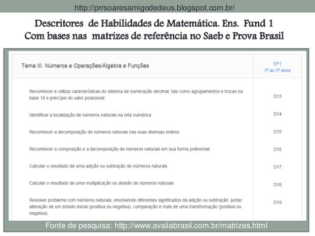 Fonte de pesquisa: http://www.avaliabrasil.com.br/matrizes.html Descritores de Habilidades de Matemática. Ens. Fund 1 Com ...