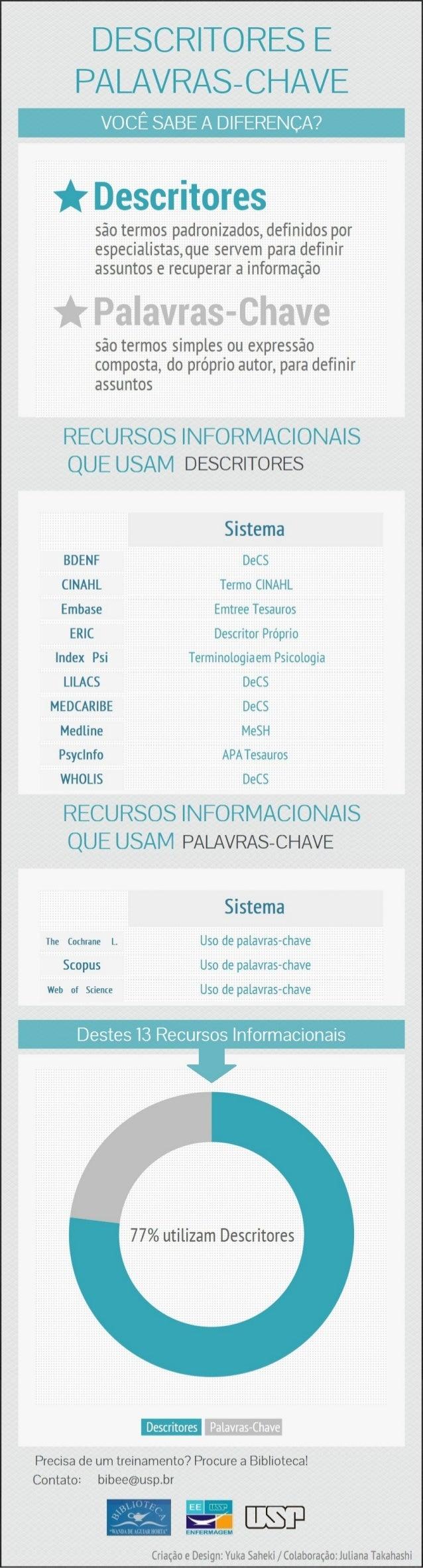 Diferença entre DESCRITORES e PALAVRAS-CHAVE