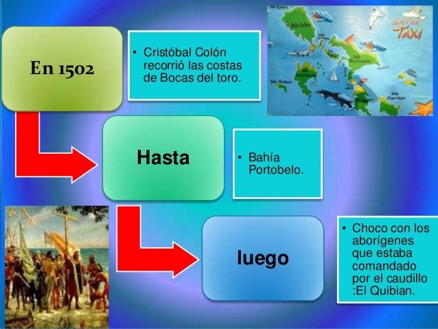 En 1502• Cristóbal Colónrecorrió las costasde Bocas del toro.Hasta • BahíaPortobelo.luego• Choco con losaborígenesque esta...