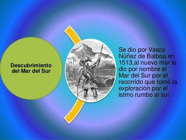 Descubrimientodel Mar del SurSe dio por VascoNúñez de Balboa en1513,al nuevo mar ledio por nombre elMar del Sur por elreco...