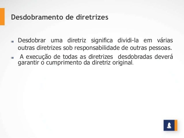 Desdobramento de diretrizes Desdobrar uma diretriz significa dividi-la em várias outras diretrizes sob responsabilidade de...