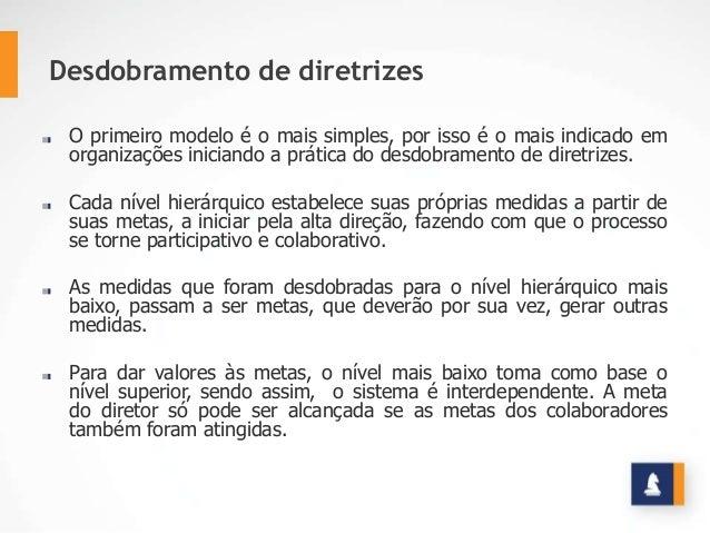 O primeiro modelo é o mais simples, por isso é o mais indicado em organizações iniciando a prática do desdobramento de dir...