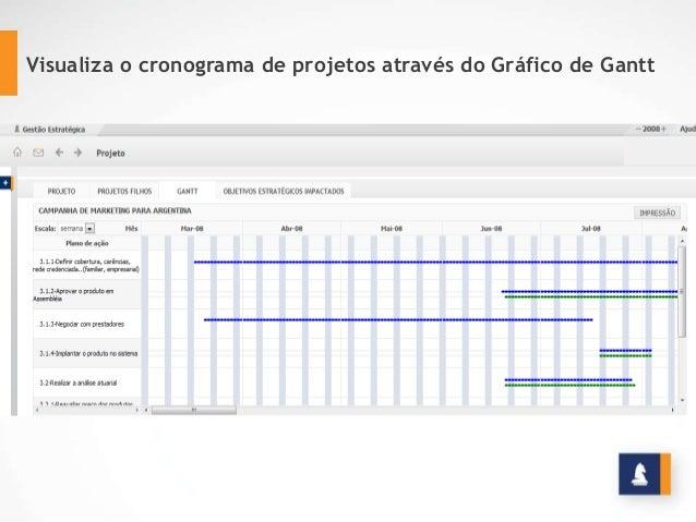 Visualiza o cronograma de projetos através do Gráfico de Gantt