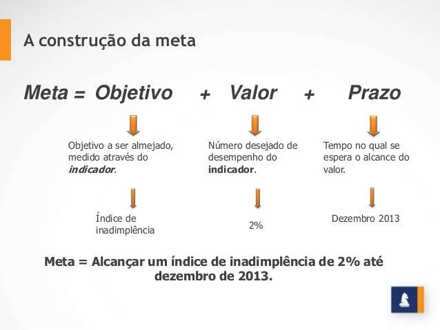 Objetivo +Meta = Valor + Prazo Objetivo a ser almejado, medido através do indicador. Número desejado de desempenho do indi...