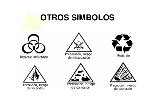 Simbolos Peligrosos: Desechos Solidos Hospitalarios