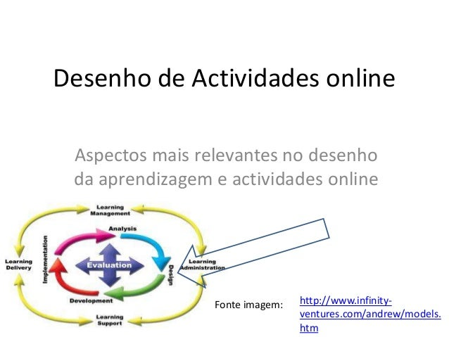 Desenho de Actividades online Aspectos mais relevantes no desenho da aprendizagem e actividades online                 Fon...