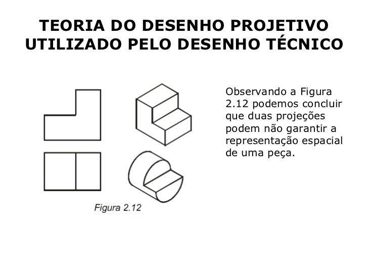 TEORIA DO DESENHO PROJETIVOUTILIZADO PELO DESENHO TÉCNICO                  Observando a Figura                  2.12 podem...