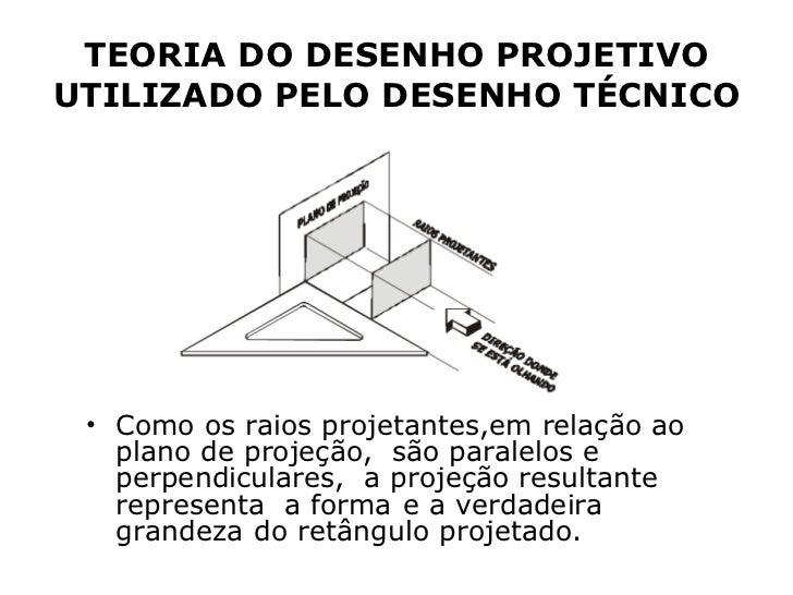 TEORIA DO DESENHO PROJETIVOUTILIZADO PELO DESENHO TÉCNICO • Como os raios projetantes,em relação ao   plano de projeção, s...