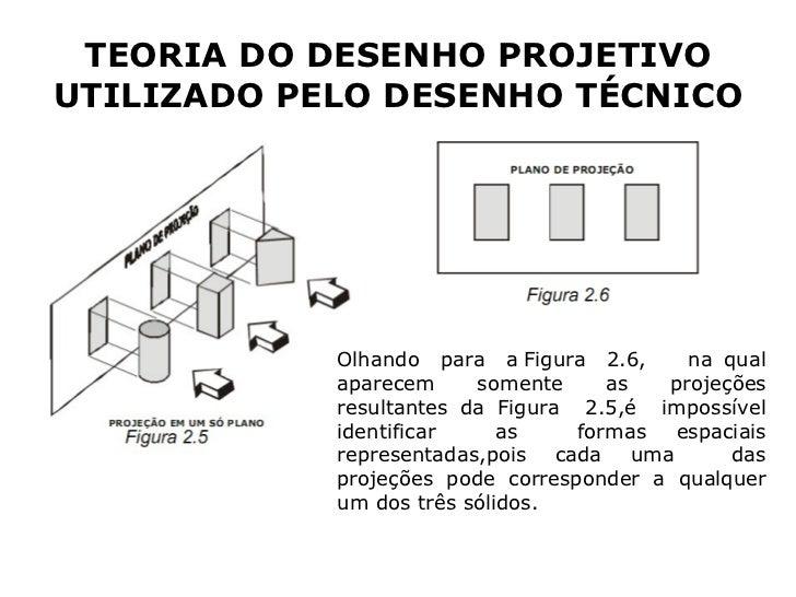 TEORIA DO DESENHO PROJETIVOUTILIZADO PELO DESENHO TÉCNICO            Olhando para a Figura 2.6,     na qual            apa...