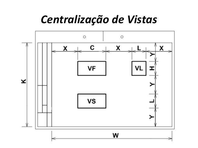 Centralização de Vistas
