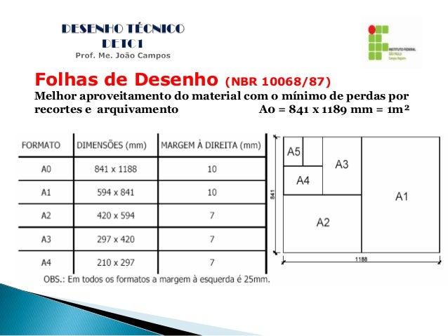 Folhas de Desenho (NBR 10068/87) Melhor aproveitamento do material com o mínimo de perdas por recortes e arquivamento A0 =...