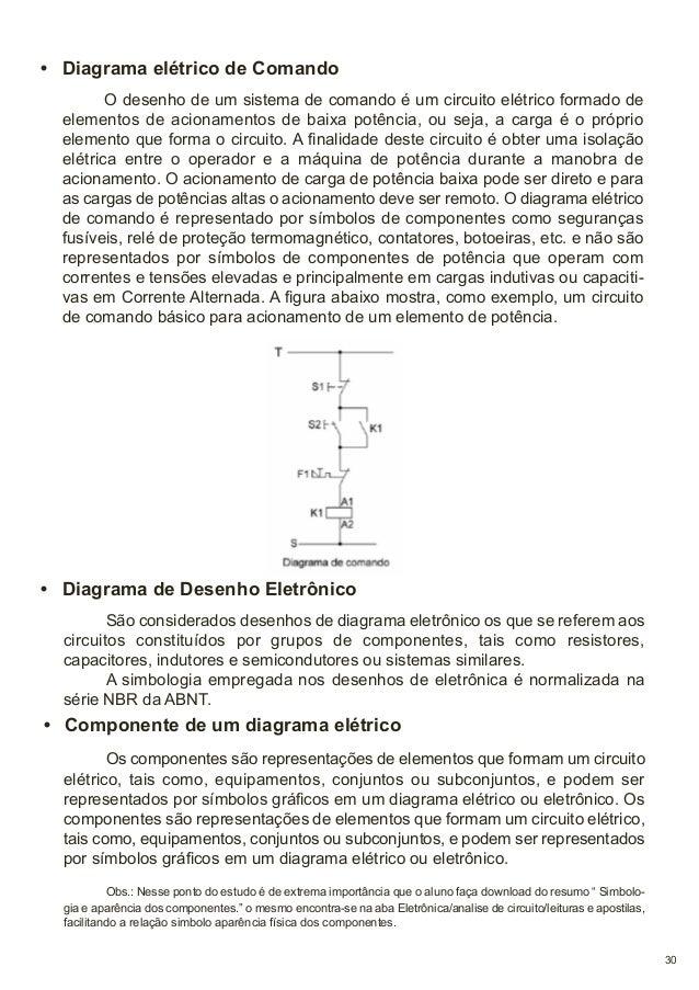 29  33. • Diagrama elétrico ... 1490fb5faf759