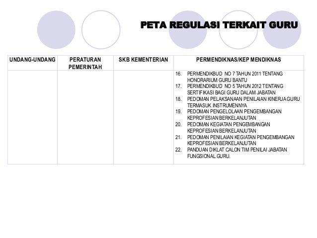 Image Result For Download Permendikbud Tentang Jabatan Fungsional Dosen