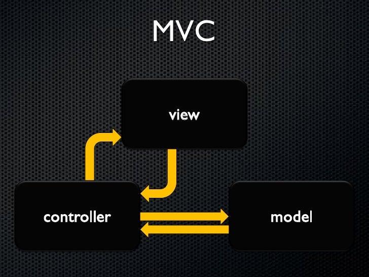 Porque usar frameworks?  Implementam MVC (Model, View, Controller) para separar lógica, conteúdo e roteamento  Implement...