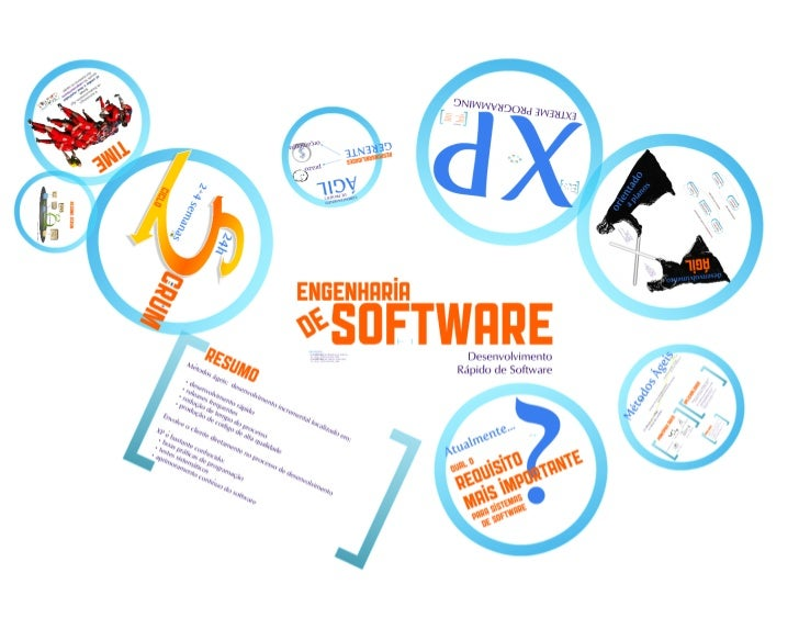 Desenvolvimento agil de_software