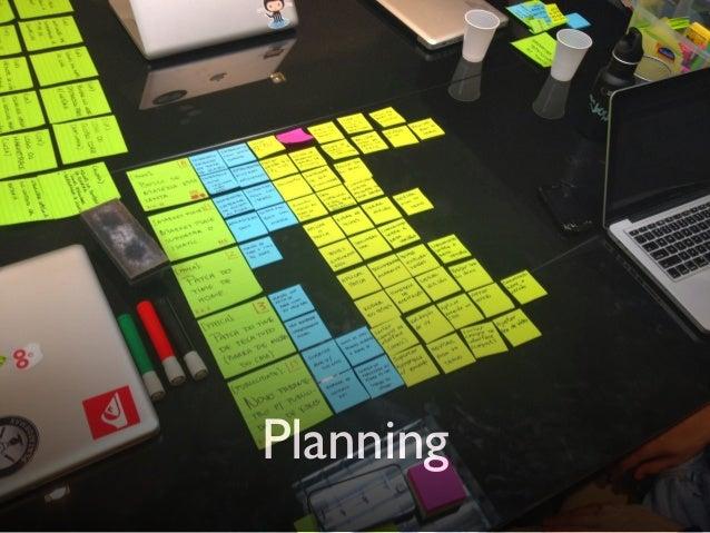 Planning ‣ Definir colaborativamente um Goal desafiador baseado na capacidade real do time