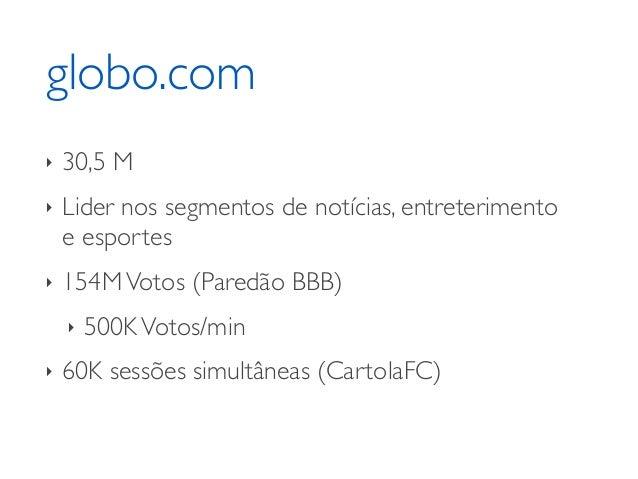 globo.com ‣ 30,5 M  ‣ Lider nos segmentos de notícias, entreterimento e esportes  ‣ 154MVotos (Paredão BBB)  ‣ 500KVoto...
