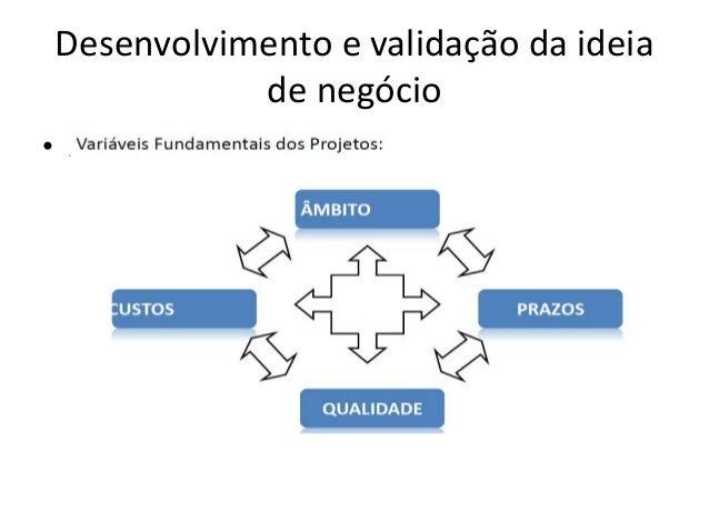 Desenvolvimento e validação da ideiade negócio• Análise do negócio a criar e sua validaçãoprévia
