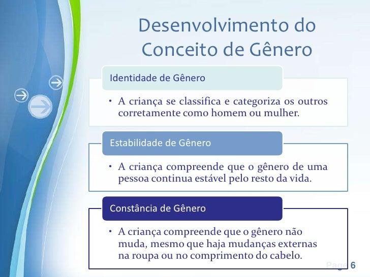 Desenvolvimento do      Conceito de GêneroIdentidade de Gênero• A criança se classifica e categoriza os outros  corretamen...