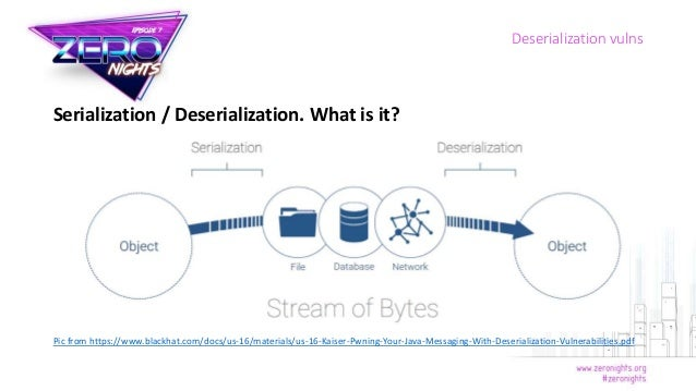 Deserialization vulnerabilities