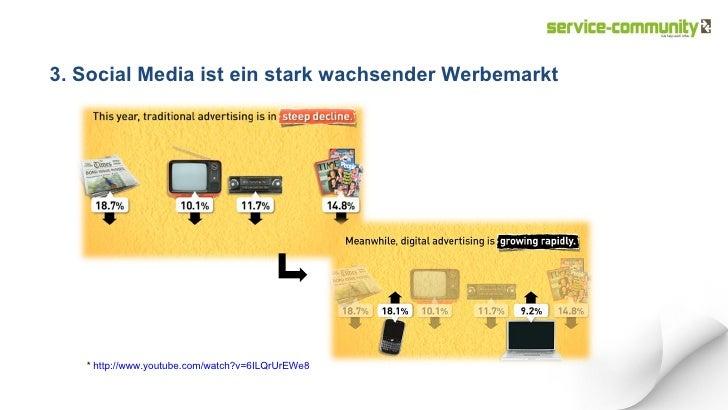 3. Social Media ist ein stark wachsender Werbemarkt *  http://www.youtube.com/watch?v=6ILQrUrEWe8