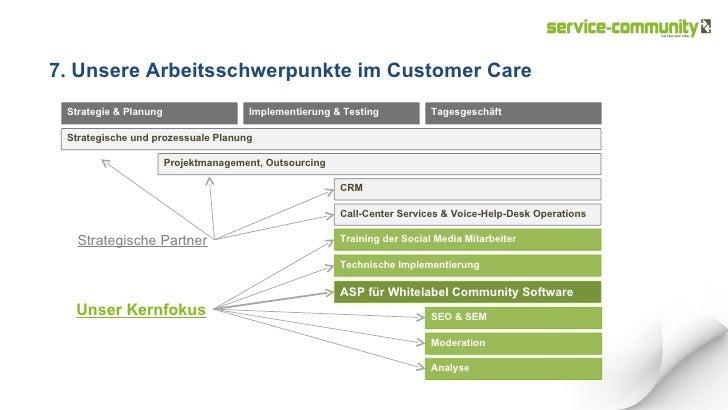 7. Unsere Arbeitsschwerpunkte im Customer Care Strategie & Planung Implementierung & Testing Tagesgeschäft Strategische un...