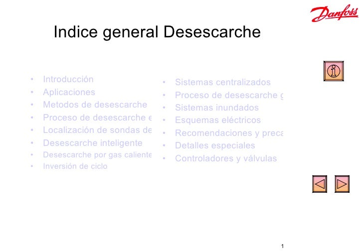 Desescarche