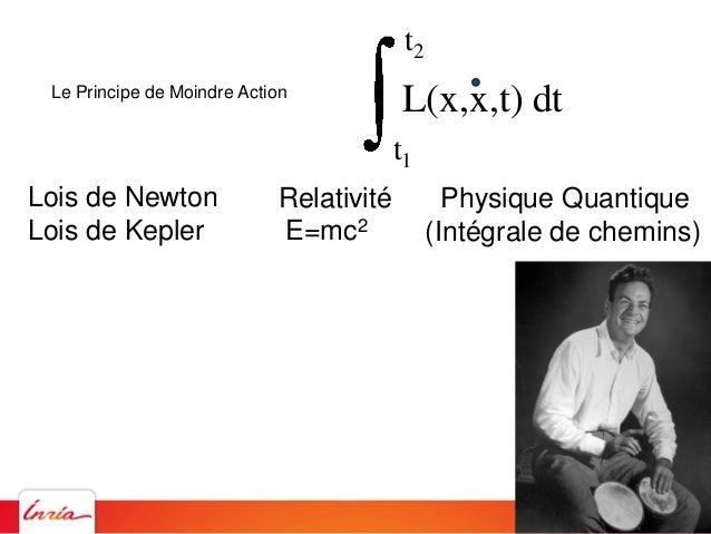 t1 t2 L(x,x,t) dtLe Principe de Moindre Action Equations (simplification) Fluide incompressible Mécanique des Fluides .v =...