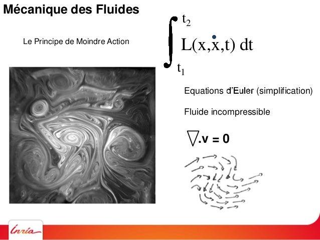 t1 t2 L(x,x,t) dtLe Principe de Moindre Action Equations (simplification) Variation en espace de la pression Mécanique des...