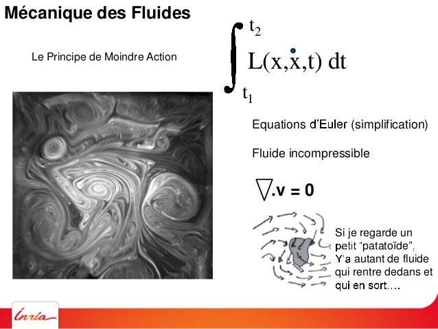 t1 t2 L(x,x,t) dtLe Principe de Moindre Action Equations (simplification) Variation en espace de la pression densité Mécan...