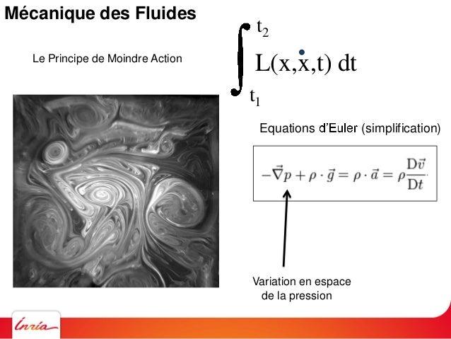 t1 t2 L(x,x,t) dtLe Principe de Moindre Action Equations (simplification) Variation en espace de la pression Gravité densi...