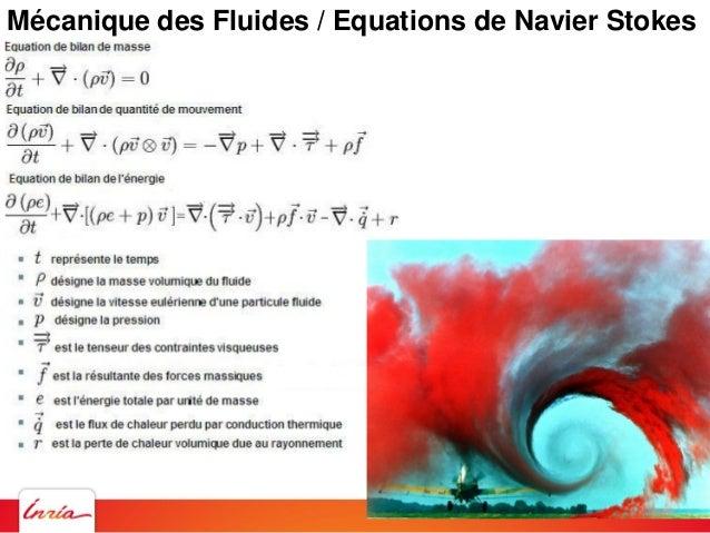 Mécanique des Fluides / Equations de Navier Stokes https://haxiomic.github.io/GPU-Fluid-Experiments/html5/