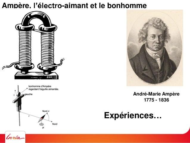 Maxwell et le champ éléctromagnétique James Clerk Maxell 1831 - 1879 Avertissement: Les équations de Maxwell existent sous...