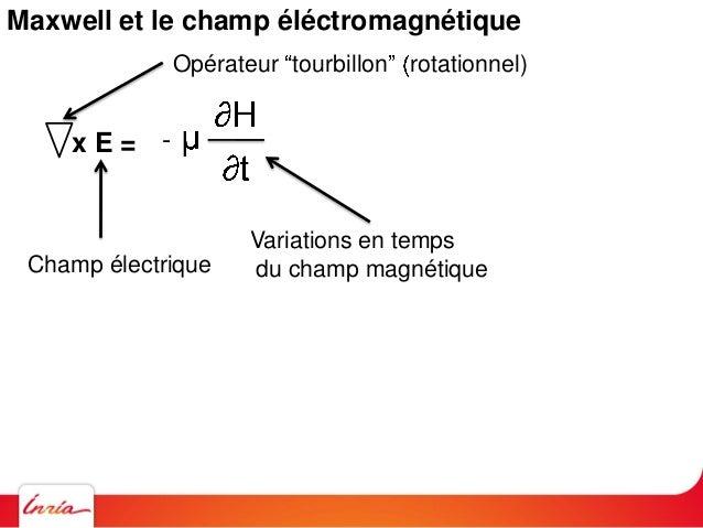 Maxwell et le champ éléctromagnétique Champ électrique Variations en temps du champ magnétique Opérateur tourbillon rotati...